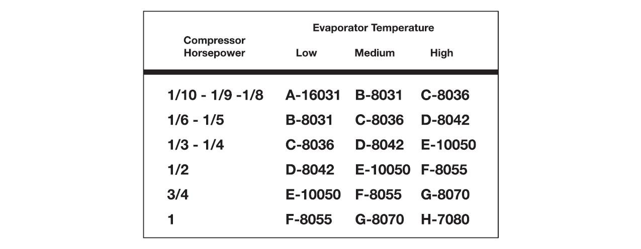 Capillary Assemblies - Strainer-Drier Data