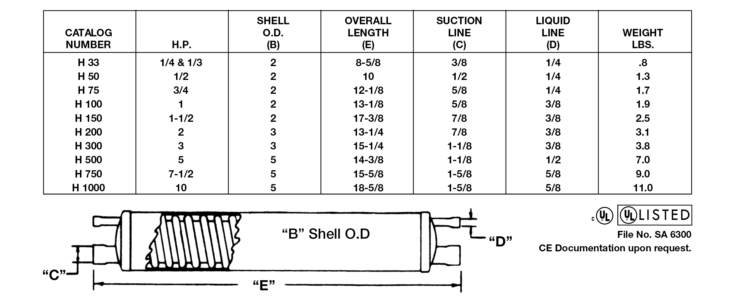 Heat Exchangers - Deluxe Subcooling Data