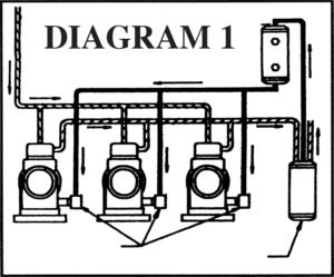 Oil Separators Diagram 1