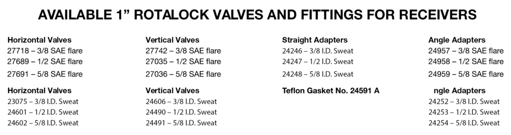 Receivers - For Rotalock Fittings Data 2