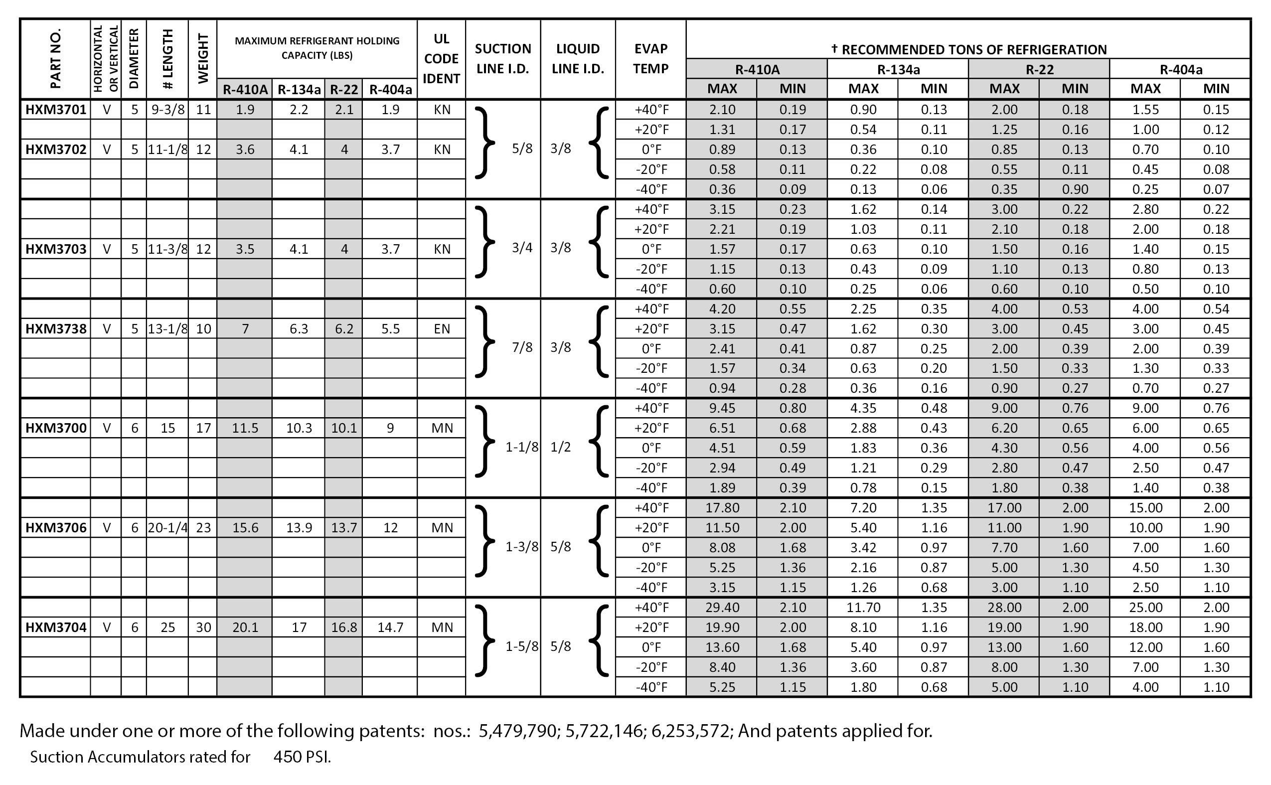 Suction Accumulators - No Sweat No Frost Data